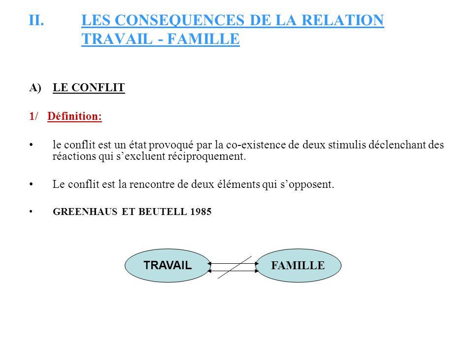 LES CONSEQUENCES DE LA RELATION TRAVAIL - FAMILLE