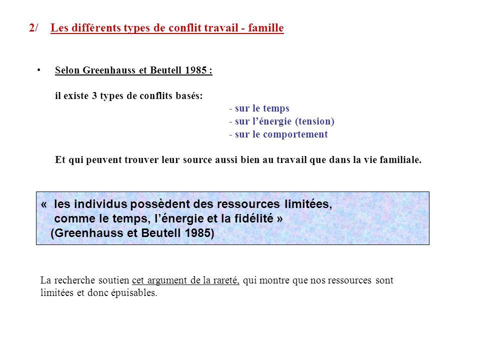 2/ Les différents types de conflit travail - famille