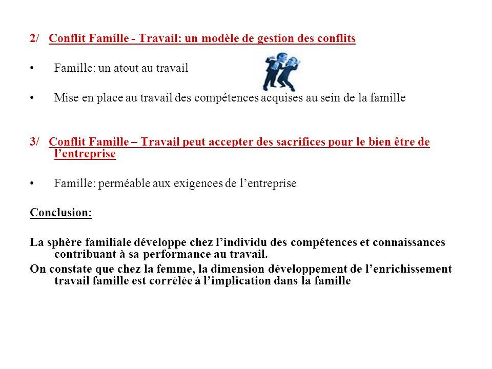 2/ Conflit Famille - Travail: un modèle de gestion des conflits