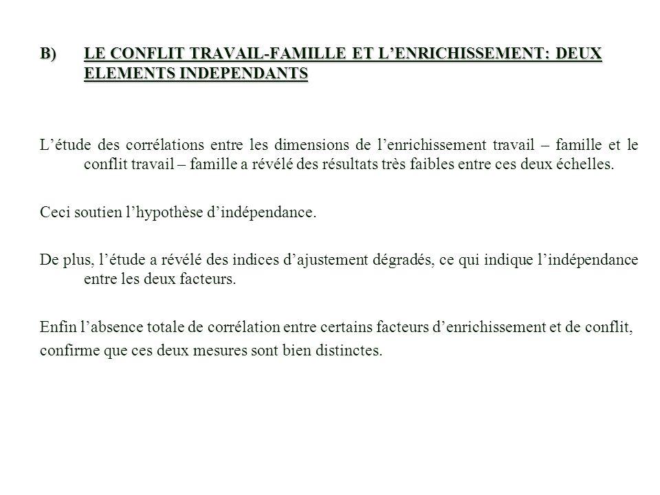 LE CONFLIT TRAVAIL-FAMILLE ET L'ENRICHISSEMENT: DEUX ELEMENTS INDEPENDANTS