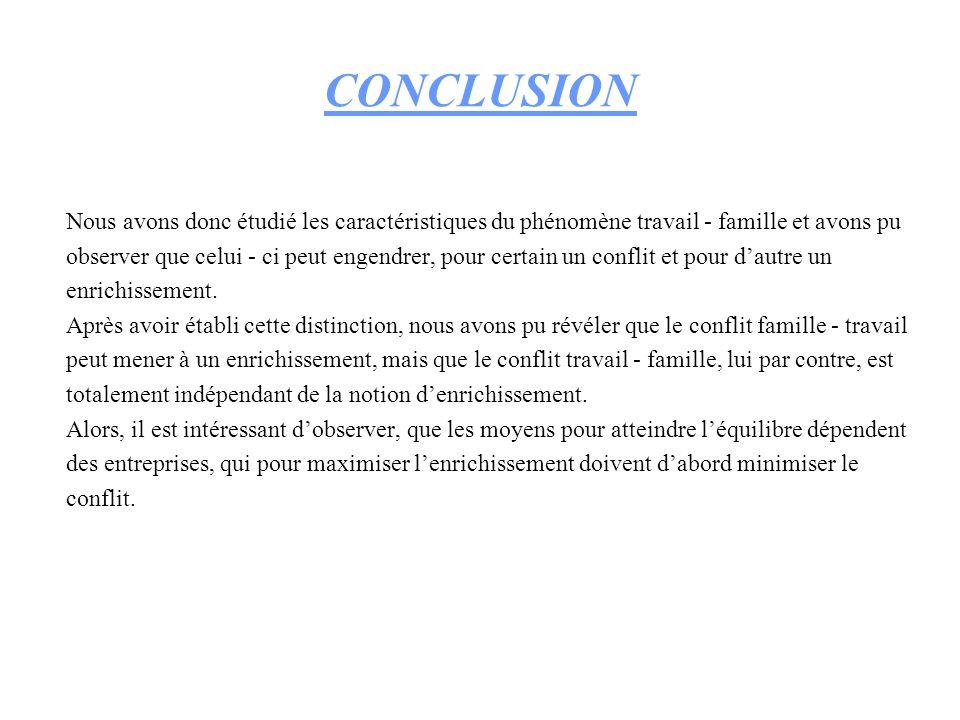CONCLUSION Nous avons donc étudié les caractéristiques du phénomène travail - famille et avons pu.