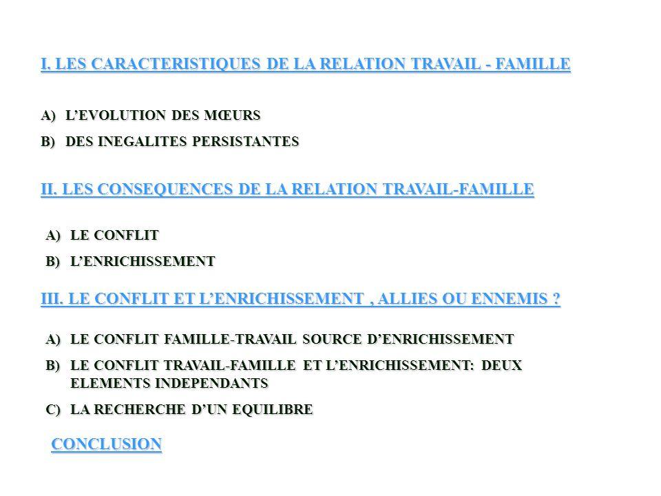 I. LES CARACTERISTIQUES DE LA RELATION TRAVAIL - FAMILLE