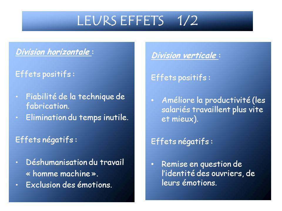 LEURS EFFETS 1/2 Division horizontale : Division verticale :