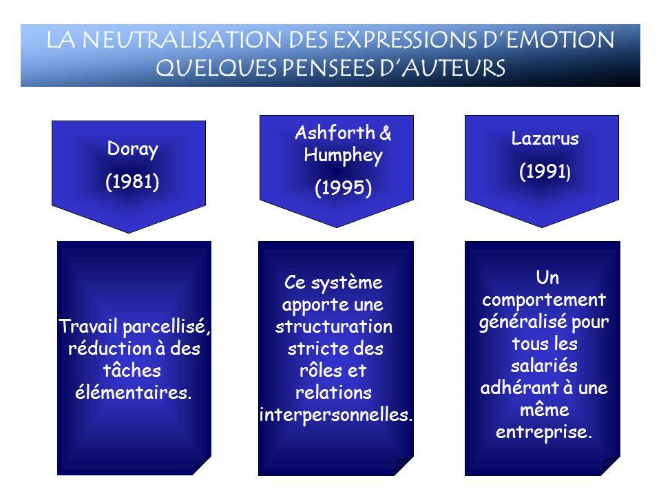 LA NEUTRALISATION DES EXPRESSIONS D'EMOTION QUELQUES PENSEES D'AUTEURS