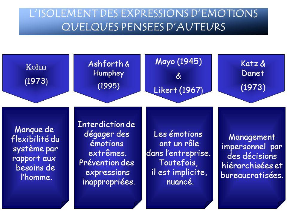 L'ISOLEMENT DES EXPRESSIONS D'EMOTIONS QUELQUES PENSEES D'AUTEURS