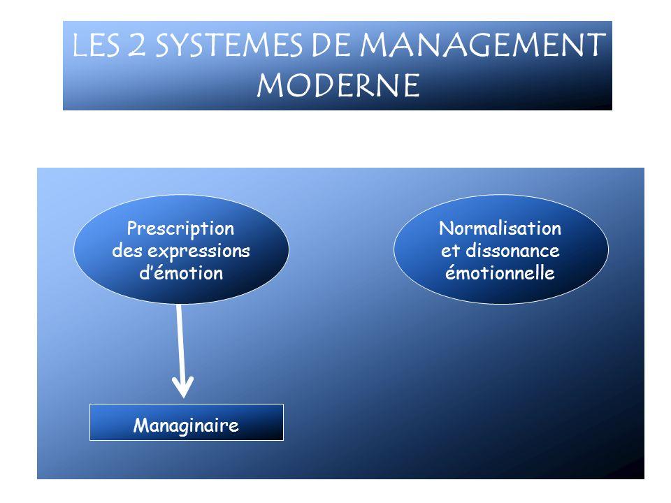 LES 2 SYSTEMES DE MANAGEMENT MODERNE