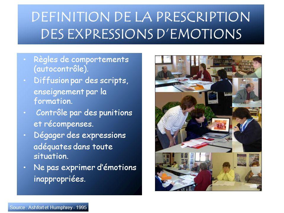 DEFINITION DE LA PRESCRIPTION DES EXPRESSIONS D'EMOTIONS