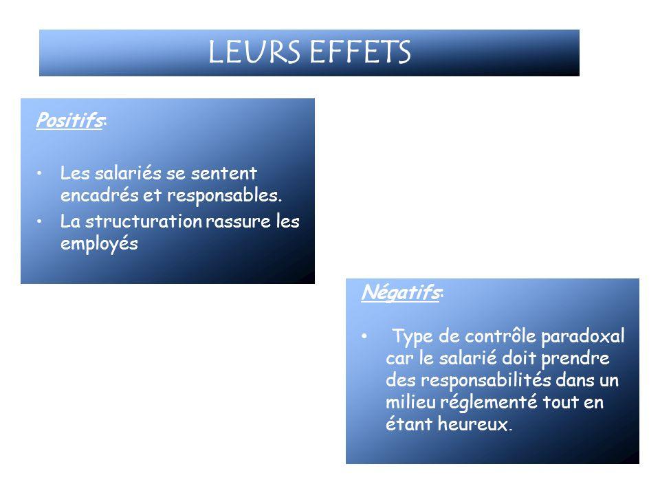 LEURS EFFETS Positifs: