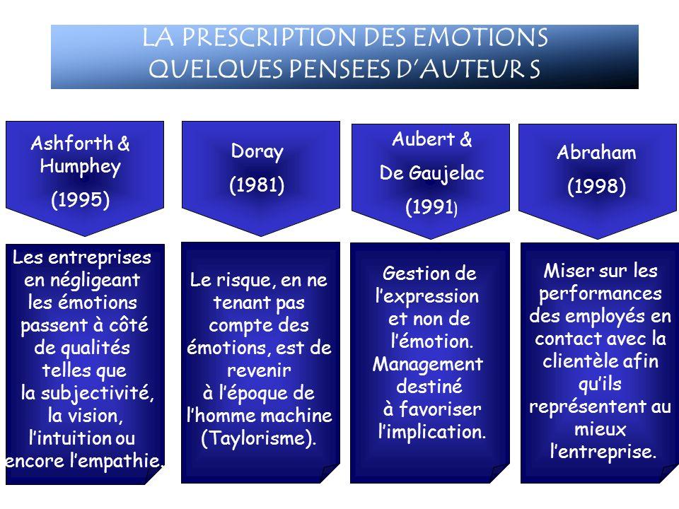 LA PRESCRIPTION DES EMOTIONS QUELQUES PENSEES D'AUTEUR S