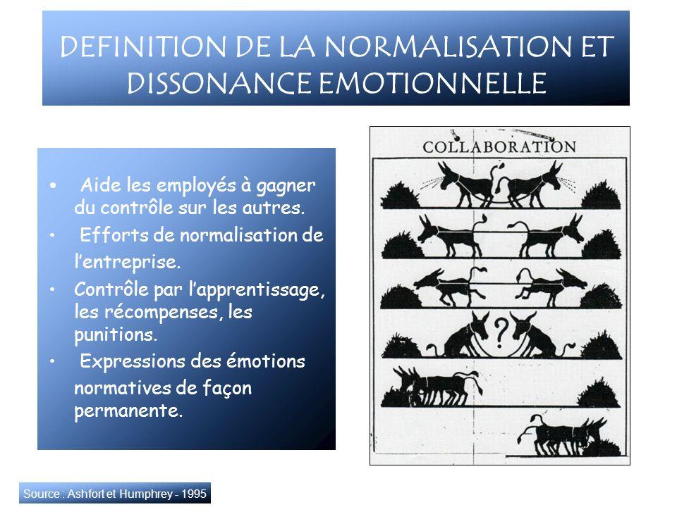 DEFINITION DE LA NORMALISATION ET DISSONANCE EMOTIONNELLE