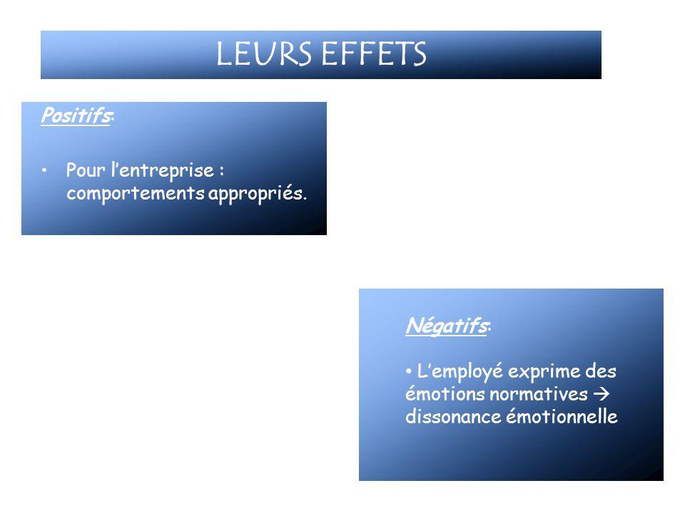 LEURS EFFETS Positifs: Pour l'entreprise : comportements appropriés.