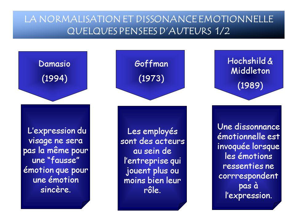 LA NORMALISATION ET DISSONANCE EMOTIONNELLE QUELQUES PENSEES D'AUTEURS 1/2