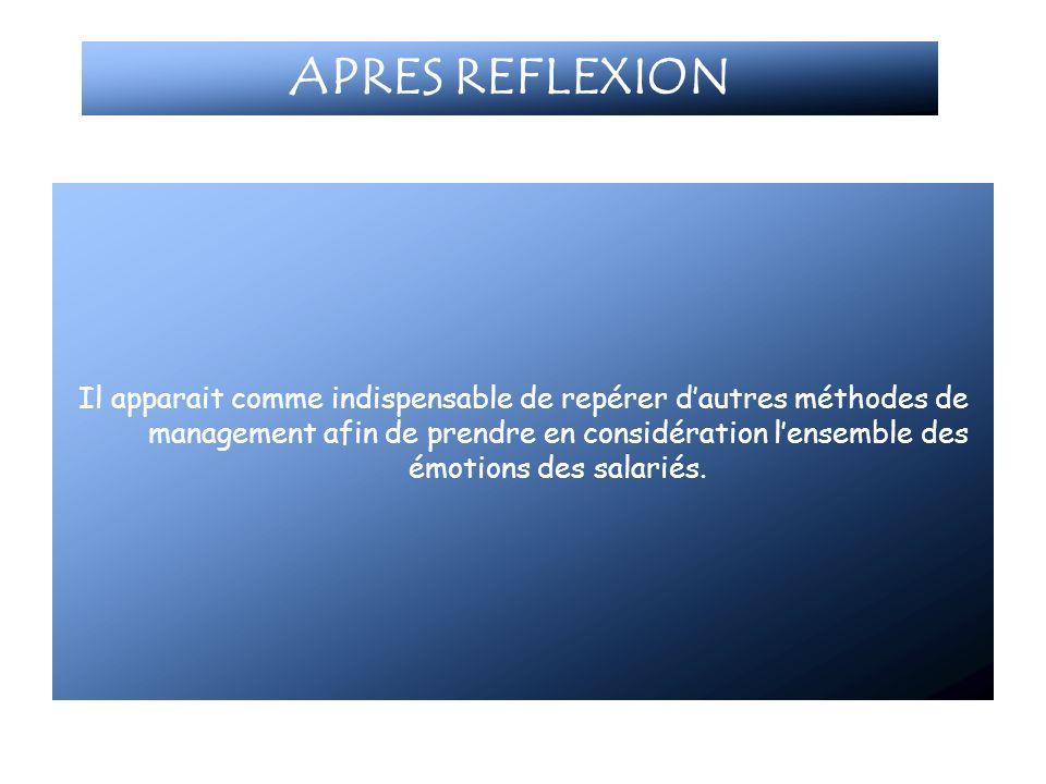 APRES REFLEXION