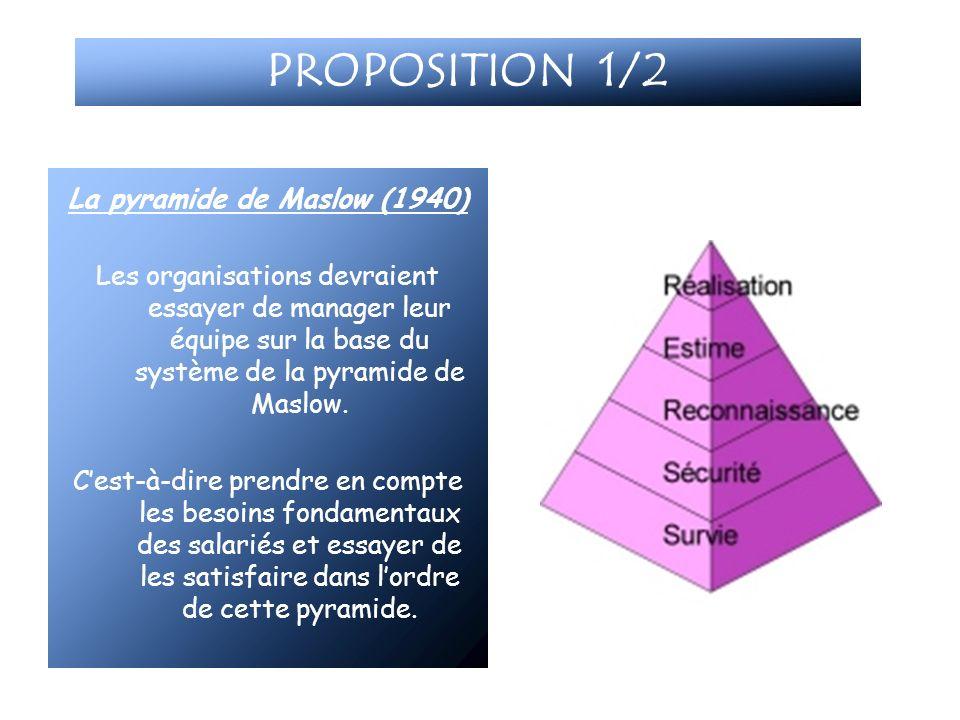 PROPOSITION 1/2