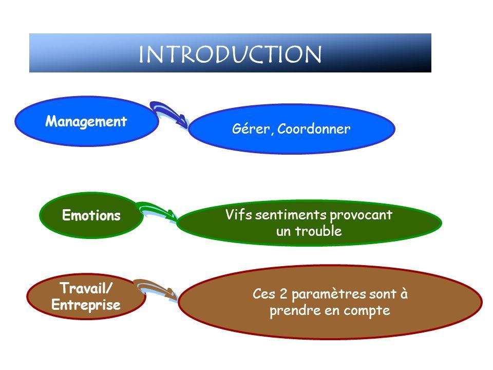 INTRODUCTION Management Gérer, Coordonner Emotions