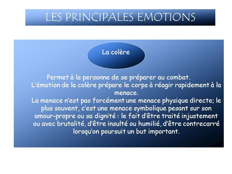 LES PRINCIPALES EMOTIONS