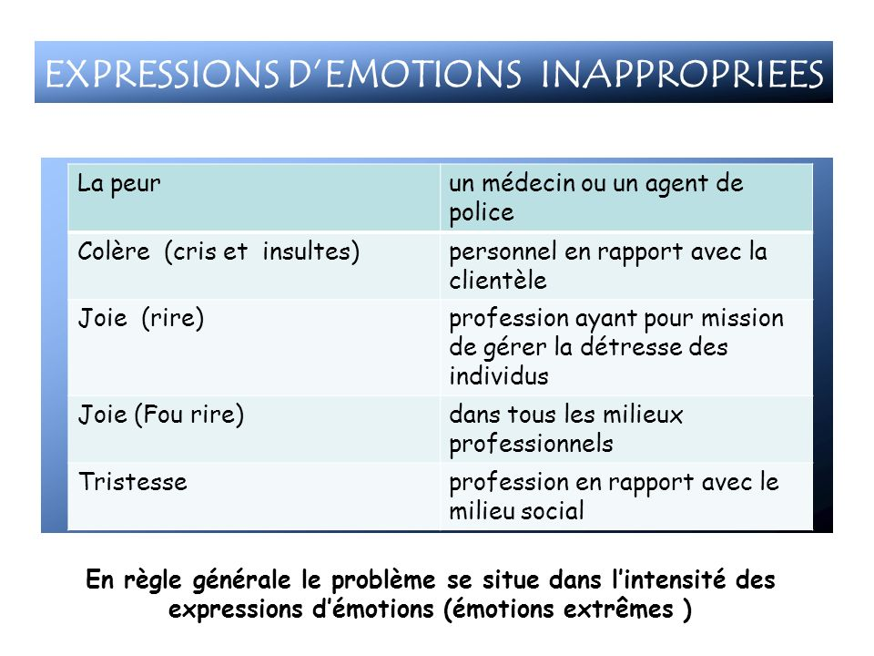 EXPRESSIONS D'EMOTIONS INAPPROPRIEES