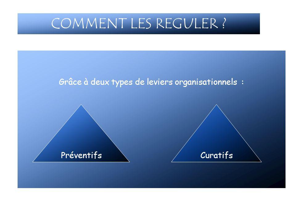 COMMENT LES REGULER Grâce à deux types de leviers organisationnels :