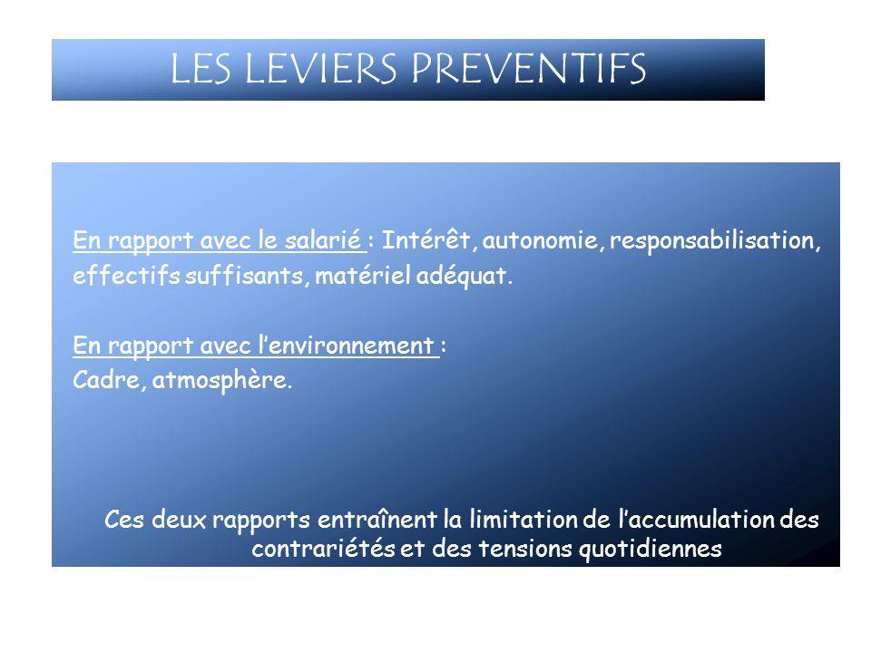LES LEVIERS PREVENTIFS