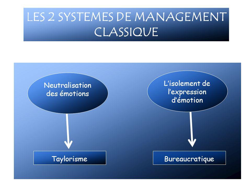 LES 2 SYSTEMES DE MANAGEMENT CLASSIQUE