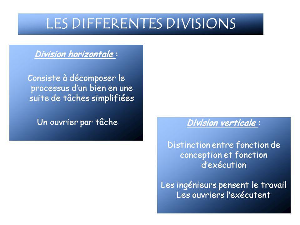 LES DIFFERENTES DIVISIONS