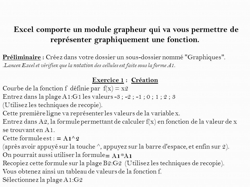 Excel comporte un module grapheur qui va vous permettre de représenter graphiquement une fonction.