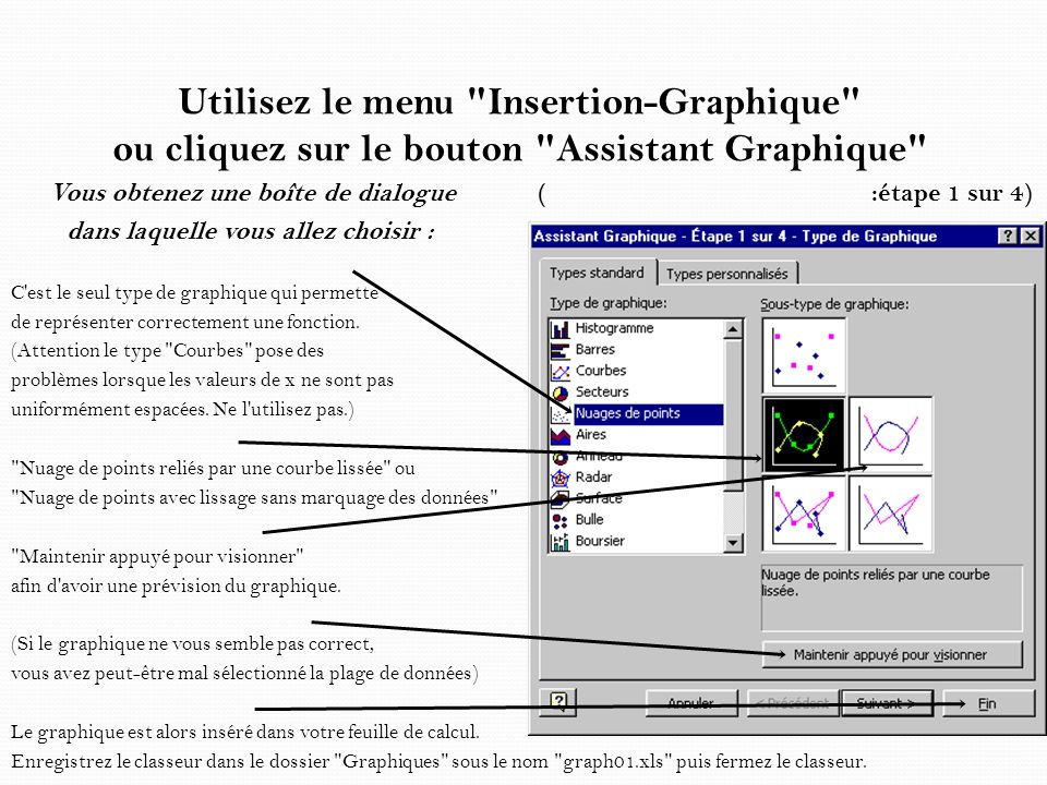 Utilisez le menu Insertion-Graphique ou cliquez sur le bouton Assistant Graphique