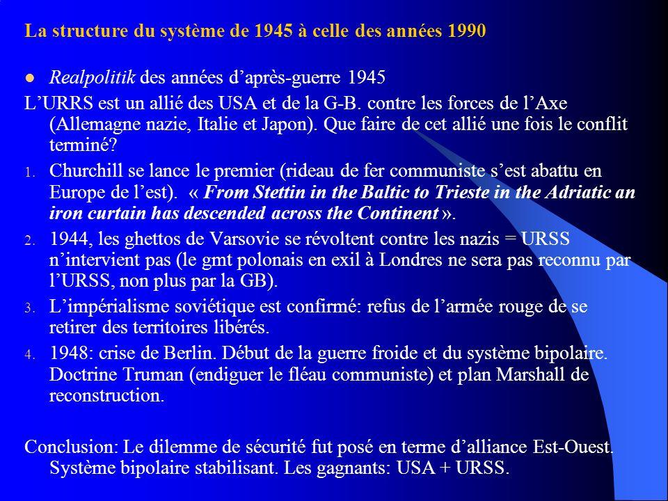 La structure du système de 1945 à celle des années 1990