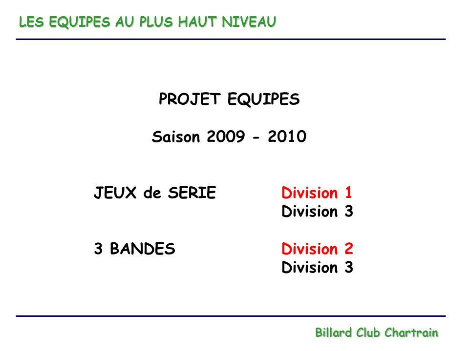PROJET EQUIPES Saison 2009 - 2010