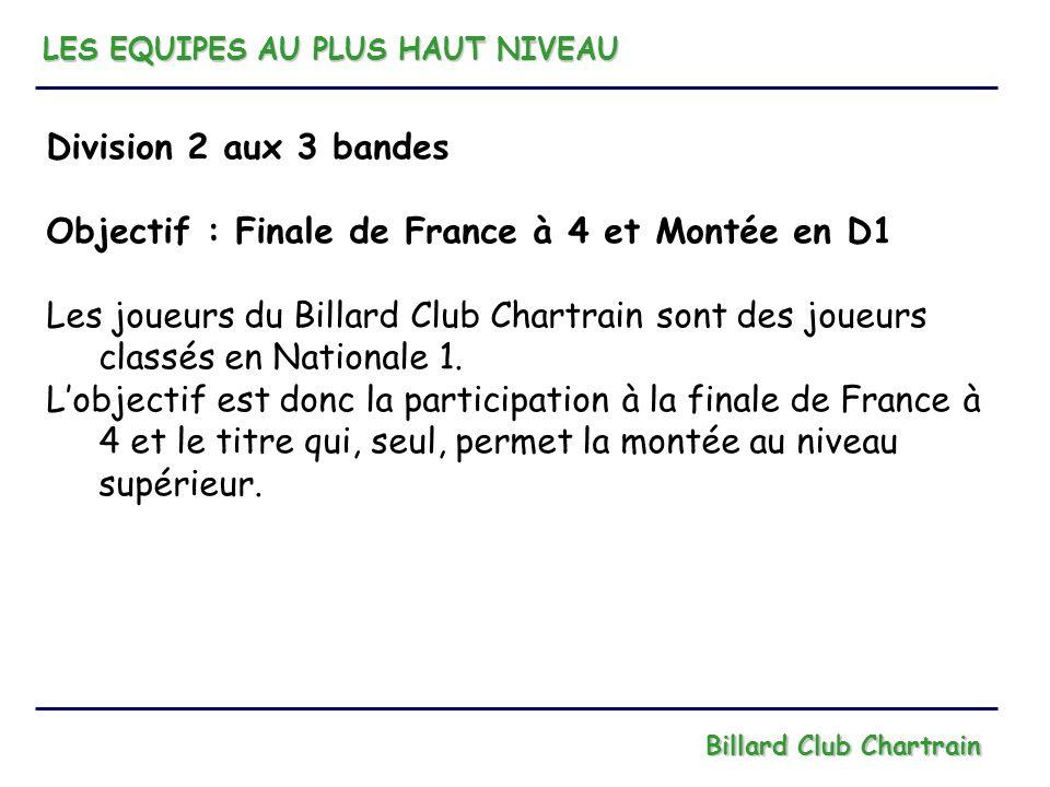 Objectif : Finale de France à 4 et Montée en D1