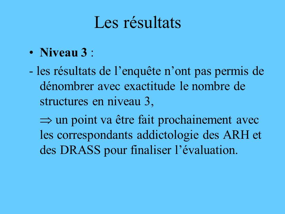Les résultats Niveau 3 : - les résultats de l'enquête n'ont pas permis de dénombrer avec exactitude le nombre de structures en niveau 3,