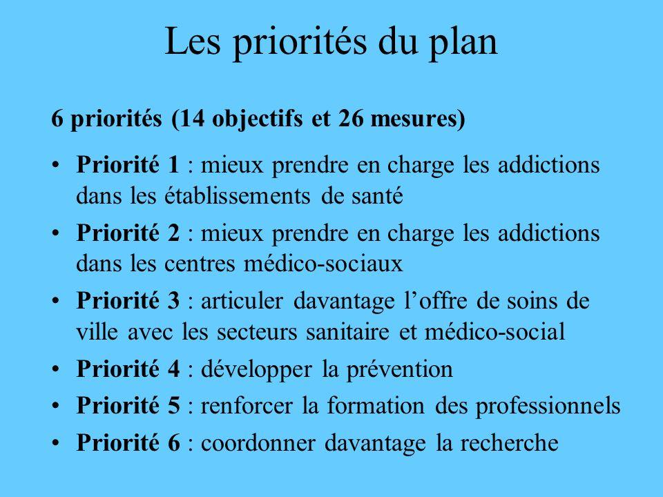 Les priorités du plan 6 priorités (14 objectifs et 26 mesures)