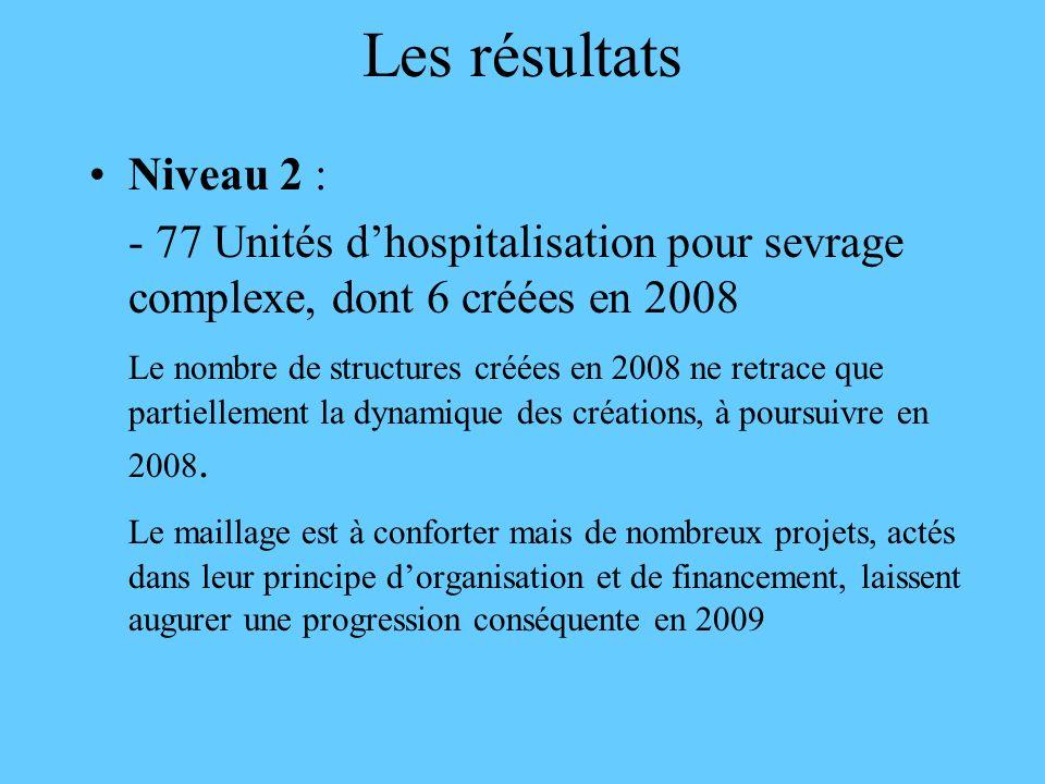 Les résultats Niveau 2 : - 77 Unités d'hospitalisation pour sevrage complexe, dont 6 créées en 2008.