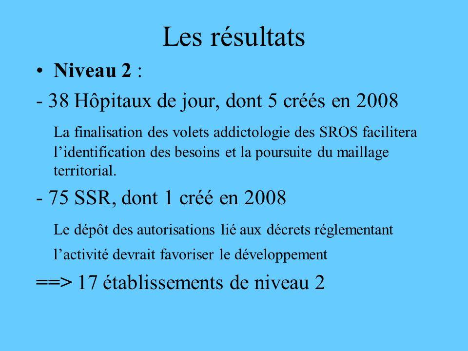 Les résultats Niveau 2 : - 38 Hôpitaux de jour, dont 5 créés en 2008