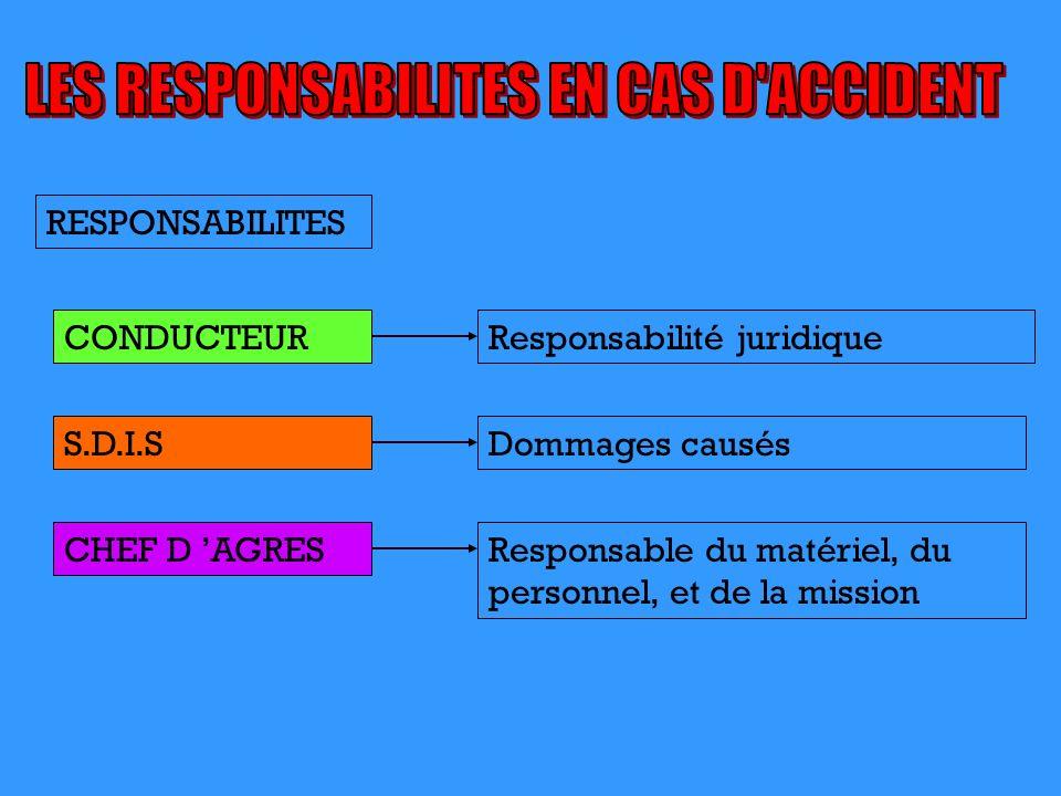 LES RESPONSABILITES EN CAS D ACCIDENT