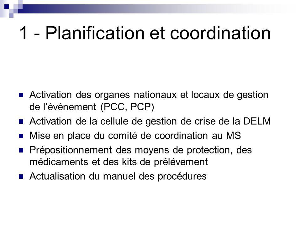 1 - Planification et coordination