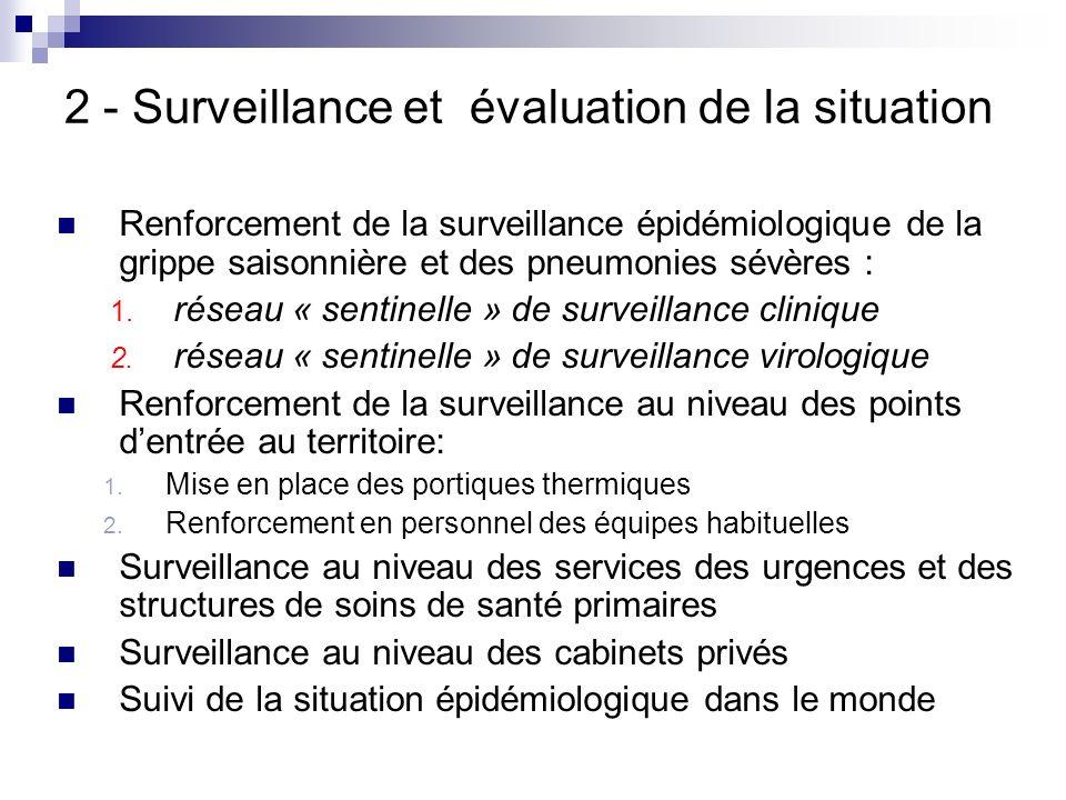 2 - Surveillance et évaluation de la situation