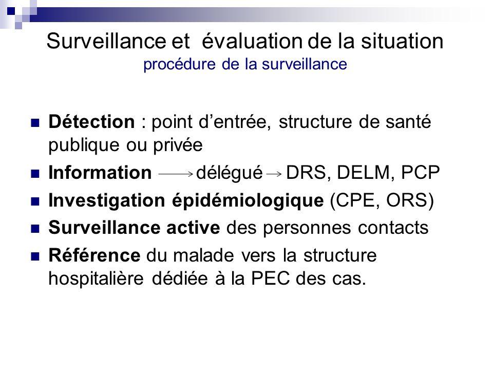 Surveillance et évaluation de la situation procédure de la surveillance