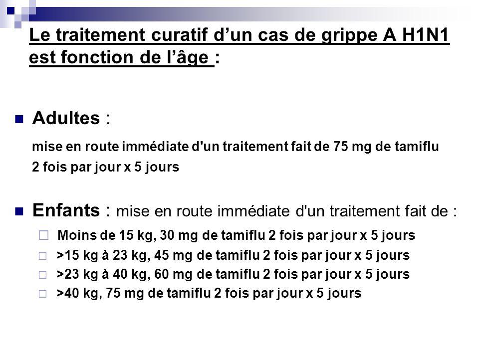 mise en route immédiate d un traitement fait de 75 mg de tamiflu