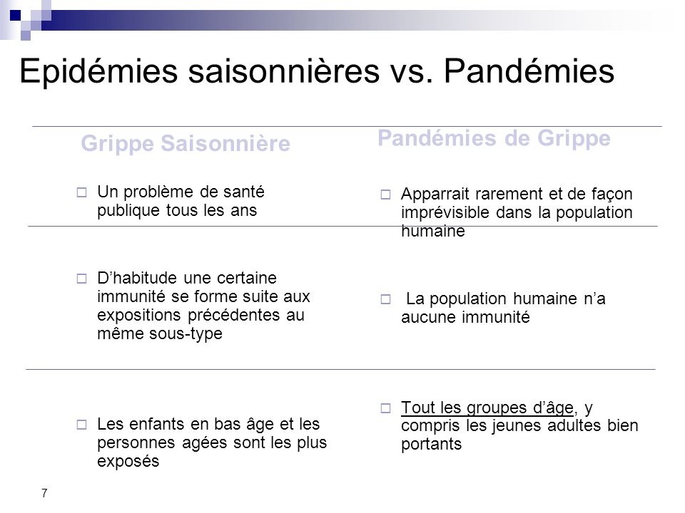 Epidémies saisonnières vs. Pandémies