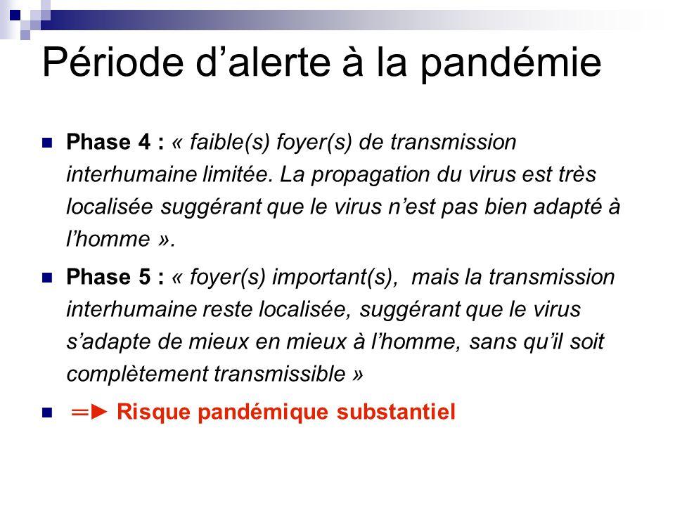 Période d'alerte à la pandémie