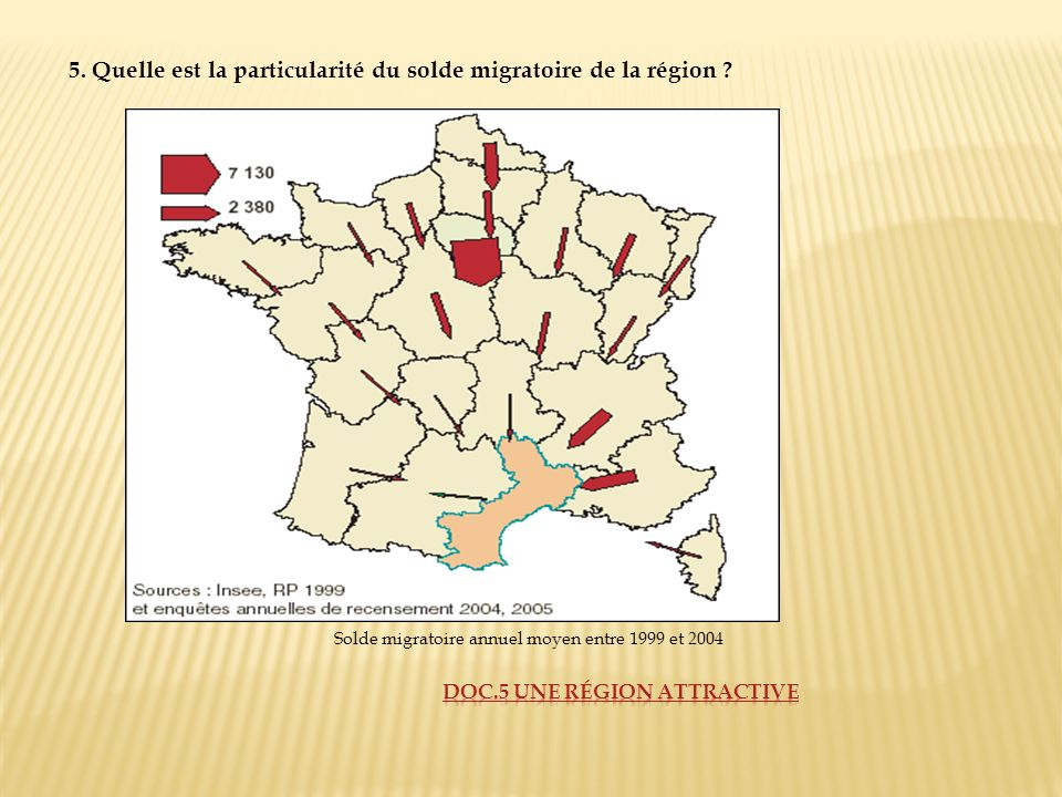 Doc.5 Une région attractive