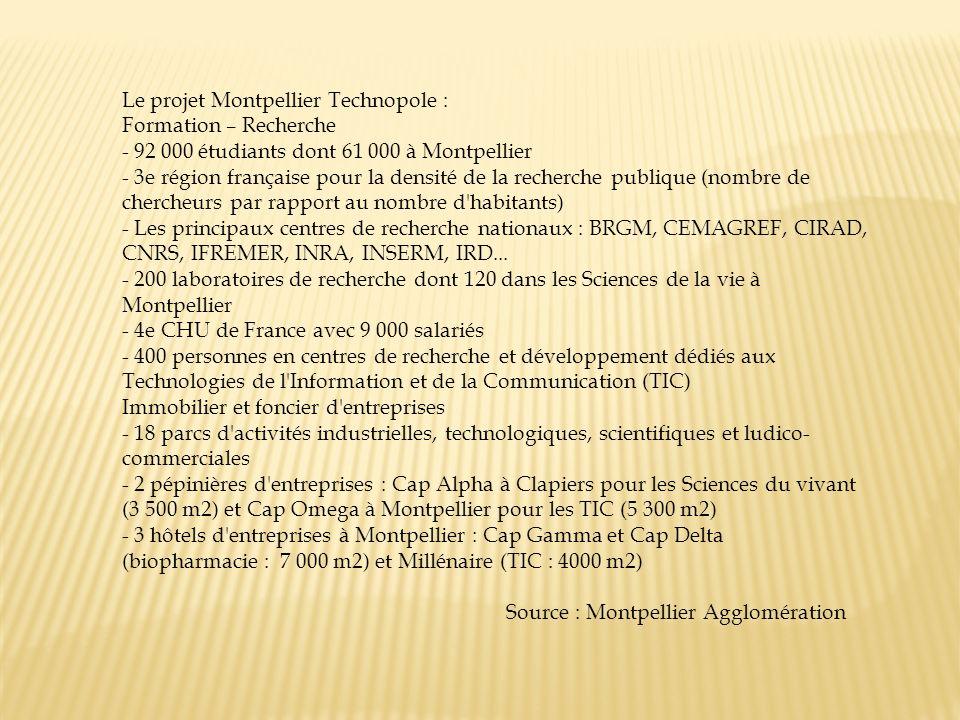 Le projet Montpellier Technopole :