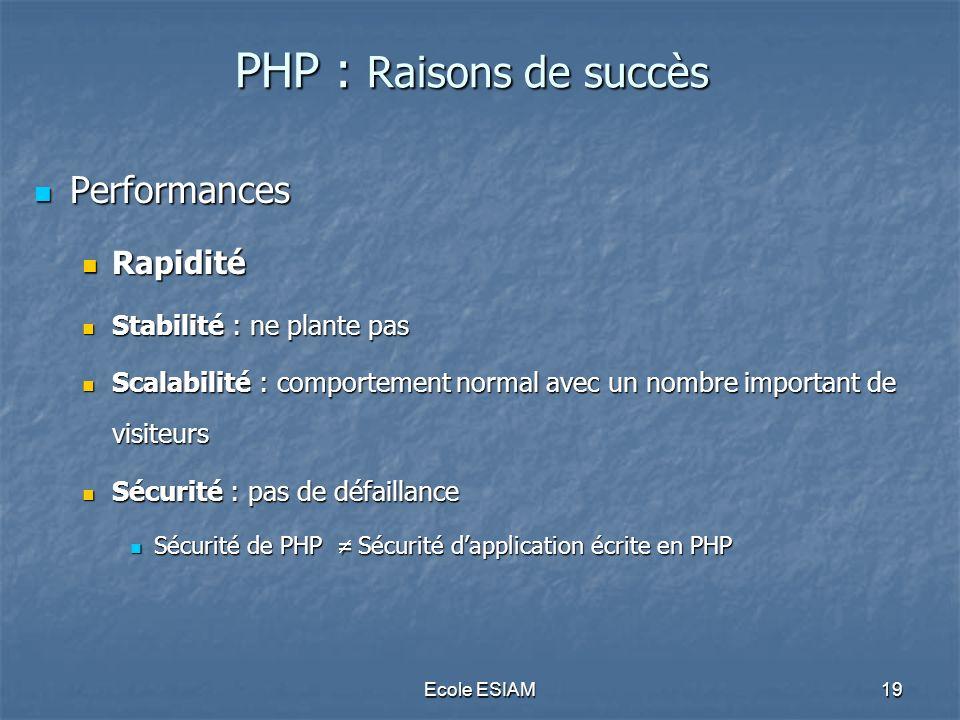 PHP : Raisons de succès Performances Rapidité