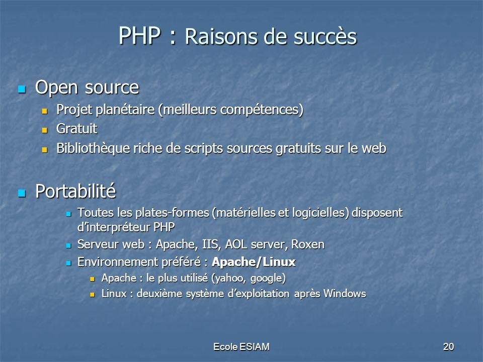 PHP : Raisons de succès Open source Portabilité