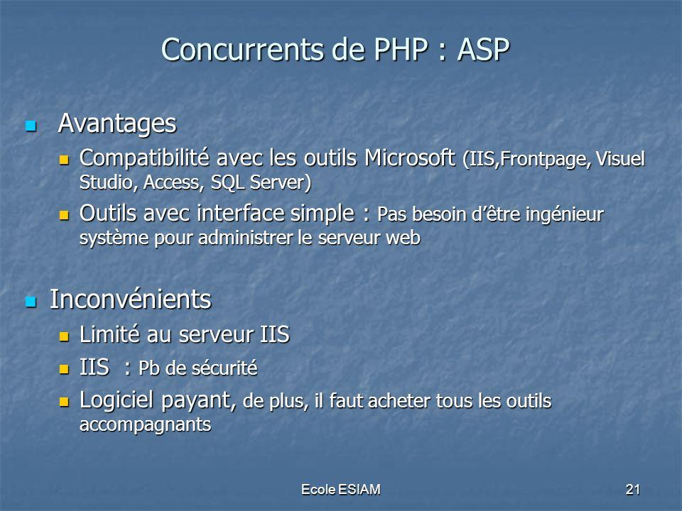 Concurrents de PHP : ASP