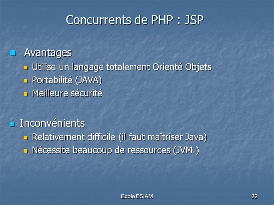 Concurrents de PHP : JSP