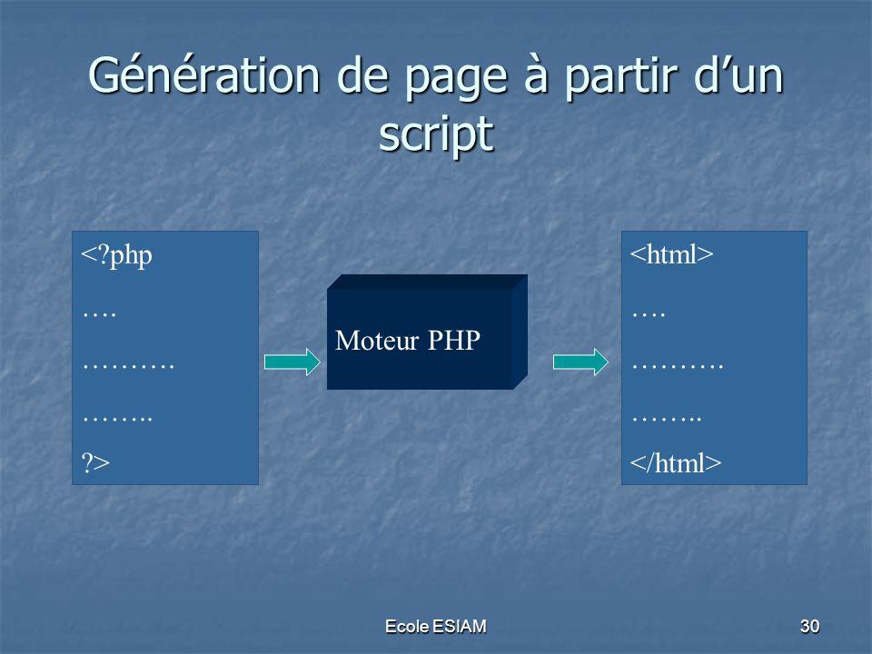 Génération de page à partir d'un script