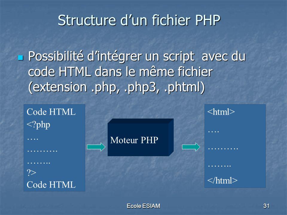 Structure d'un fichier PHP