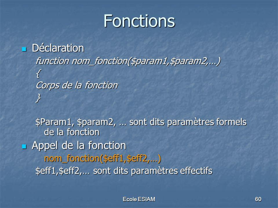 Fonctions Déclaration Appel de la fonction